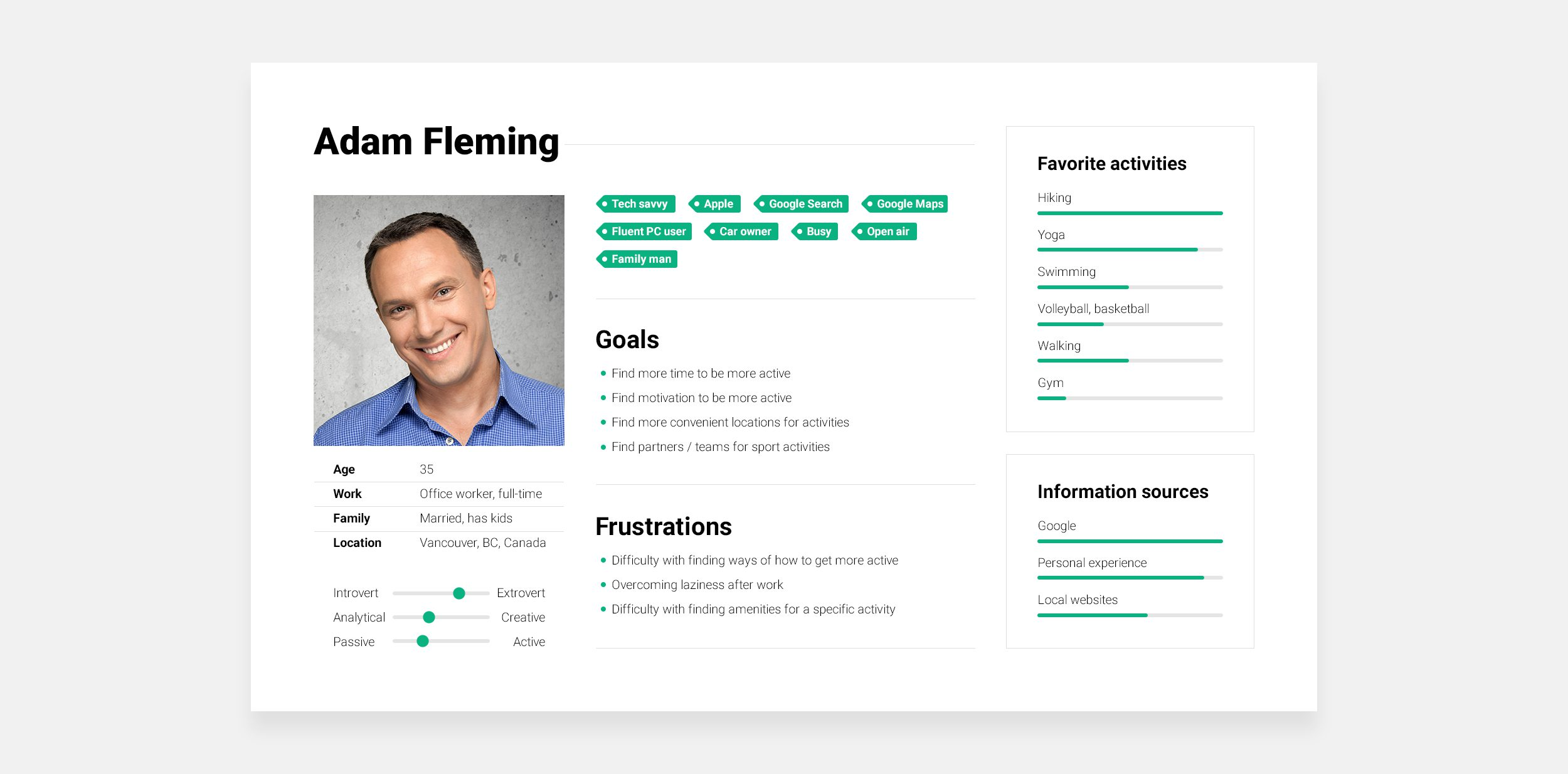 Persona card for a sport app UX case study